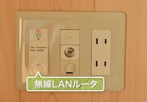 無線LANルータ。