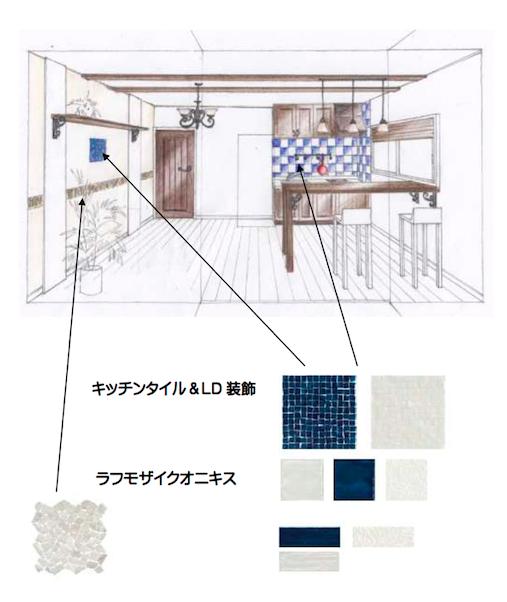 LDKモザイクタイルイメージ