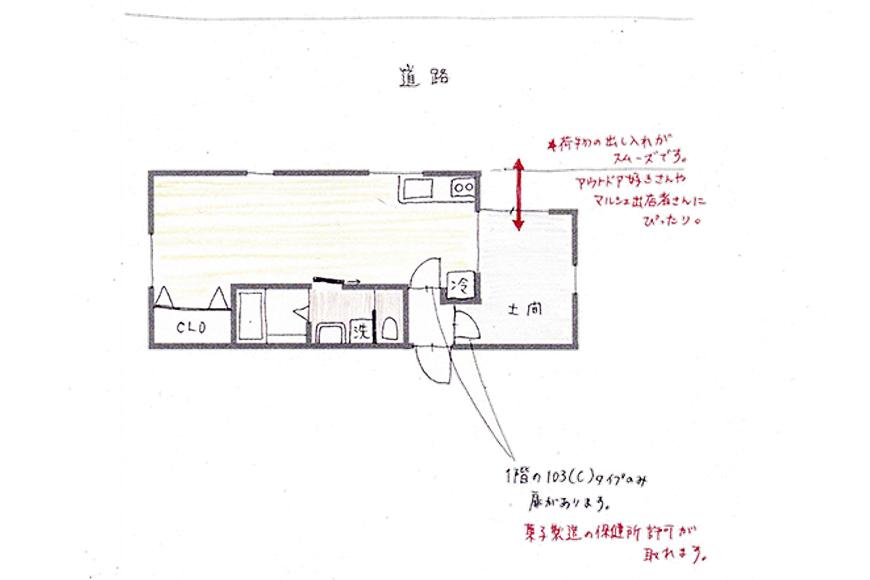 庄内通【コウノミBASE】間取り図_Aタイプ_101号室_菓子製造許可