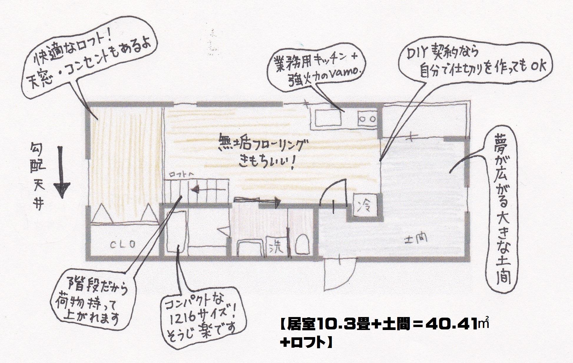 コウノミBASE_301A_間取り図