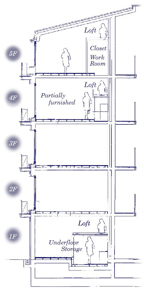 【プレシオール藤が丘】側面図_構造イメージ